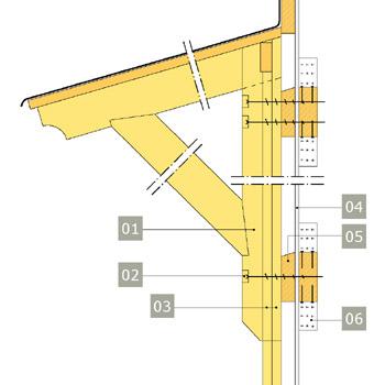 Hammarband konstruktion