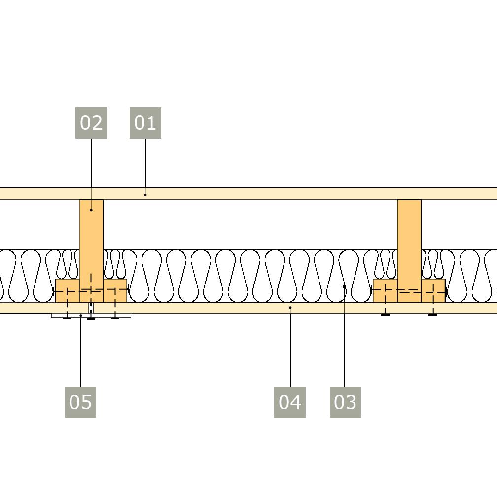 isolering golv tjocklek