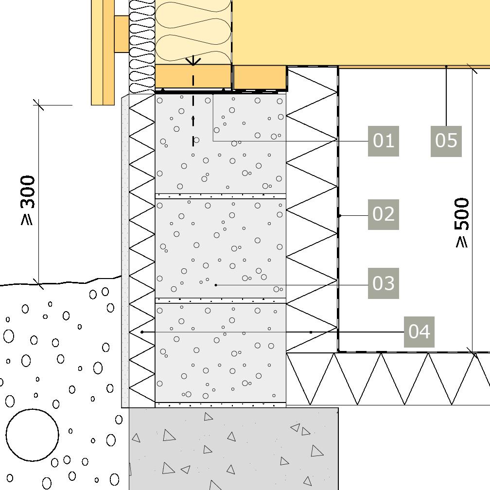 fibercementskiva