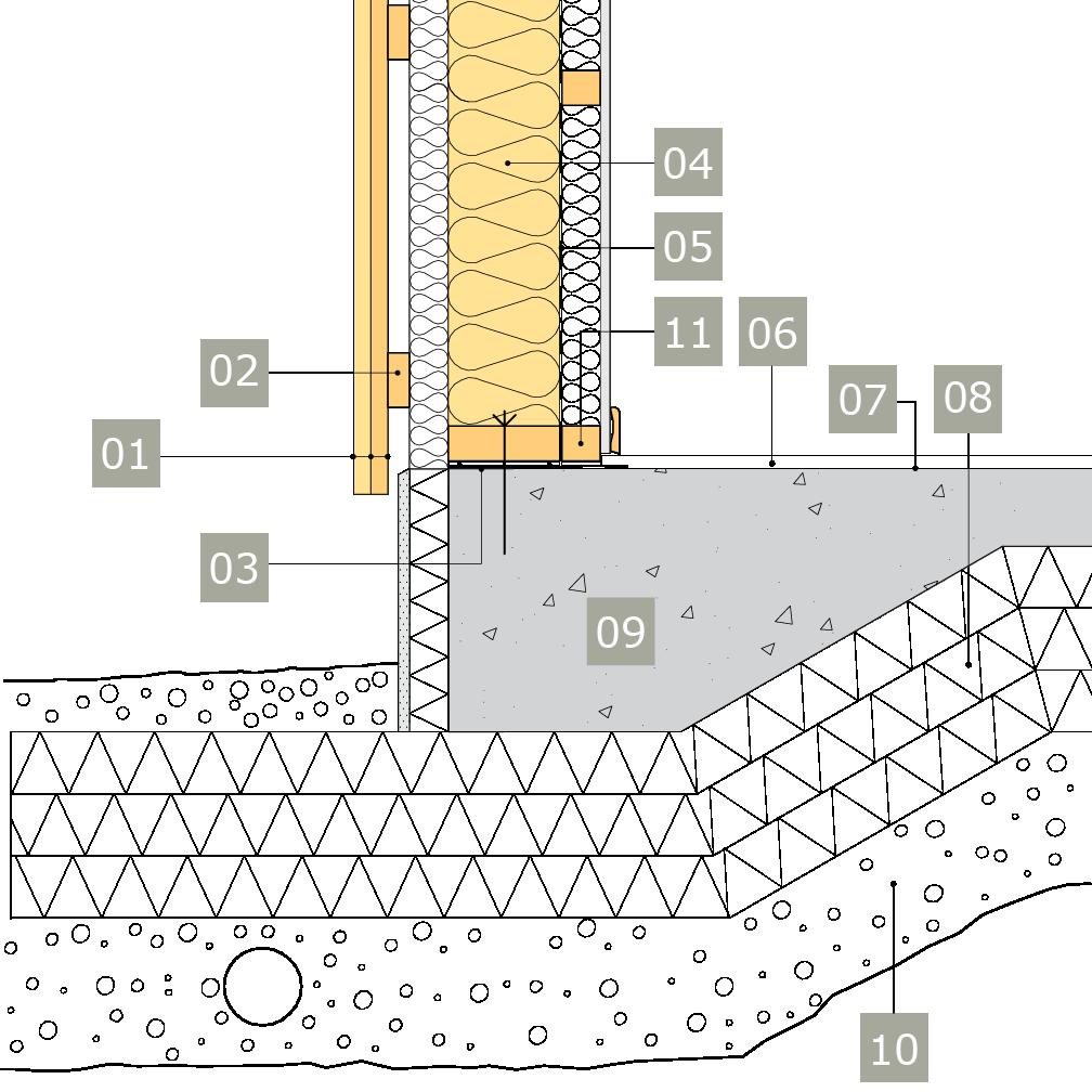 Sockel och upplag för yttervägg med träpanelfasad TräGuiden