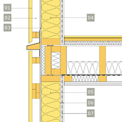 Luftspalt yttervägg liggande panel