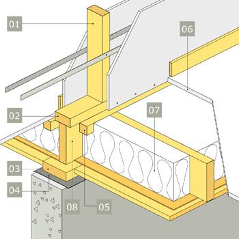 3D-ritning av bärande innervägg av konstruktionsvirke med anslutning mot bottenbjälklag