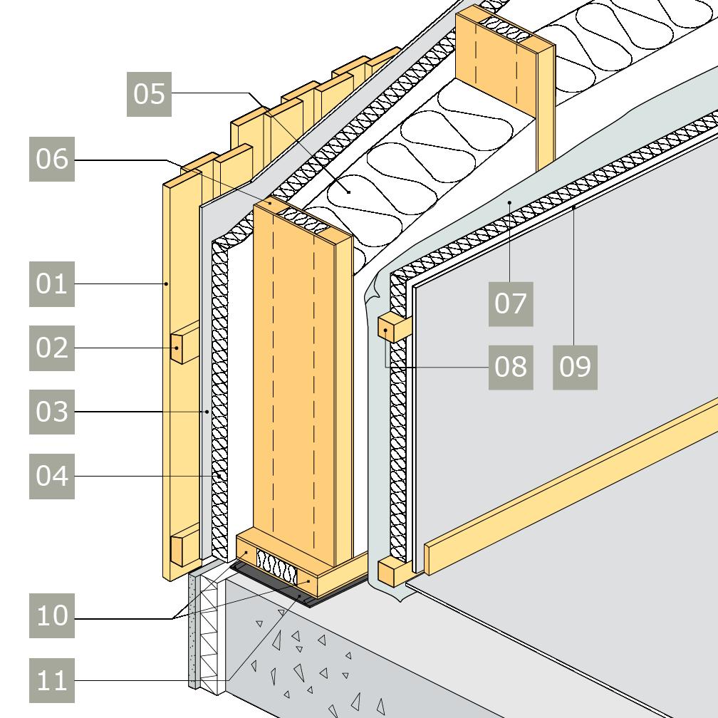 3D-ritning av bärande yttervägg av konstruktionsvirke eller lättreglar med anslutning mot betongplatta på mark