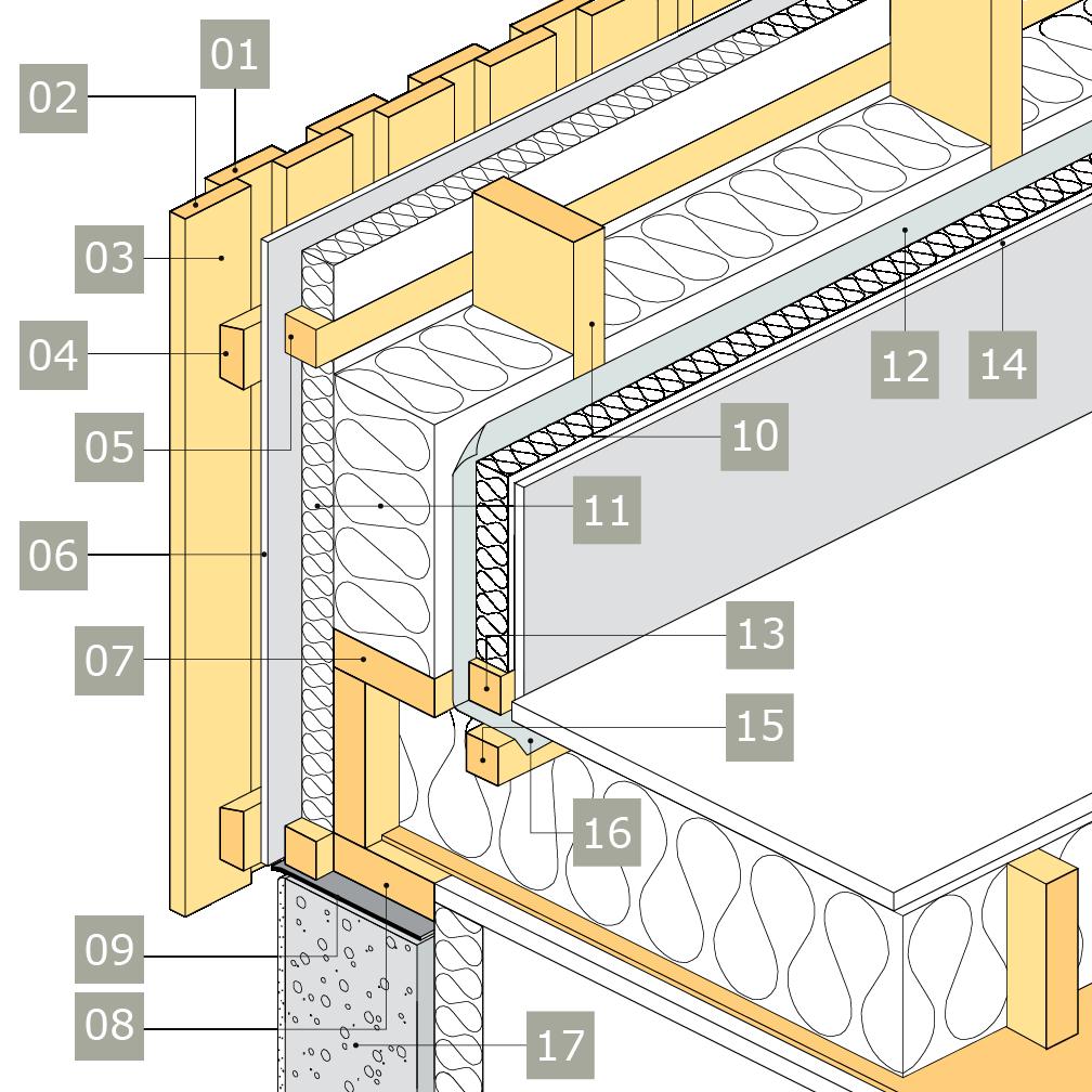 3D-ritning av bärande yttervägg av konstruktionsvirke med anslutning mot grundmur