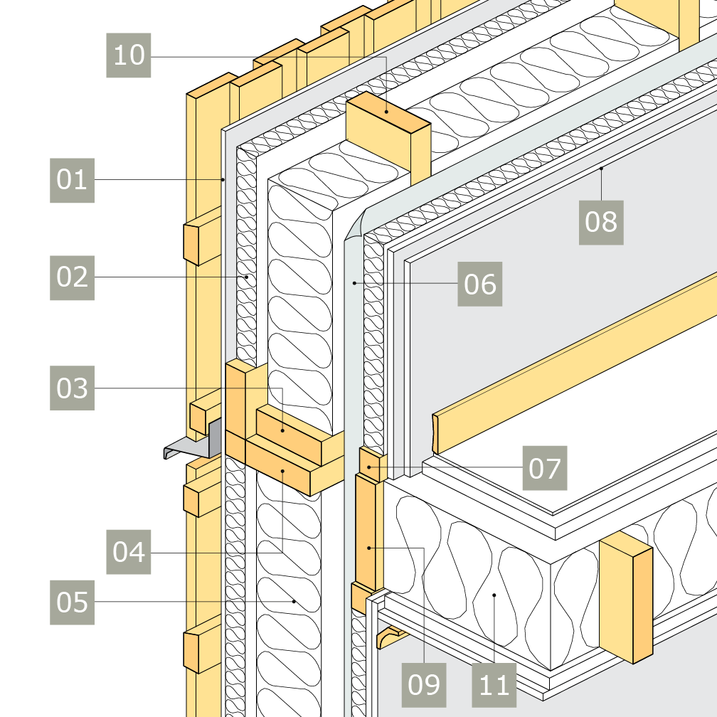 3D-ritning av bärande yttervägg av konstruktionsvirke med anslutning mot mellanbjälklag – väggreglar