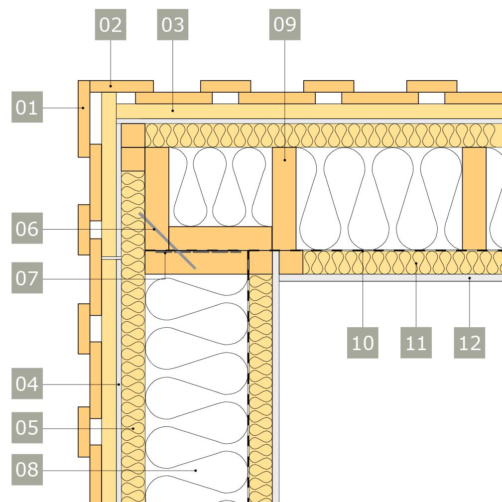 2D-ritning av bärande yttervägg av konstruktionsvirke med anslutning mot ytterväggshörn, enkelt regelverk – massivreglar