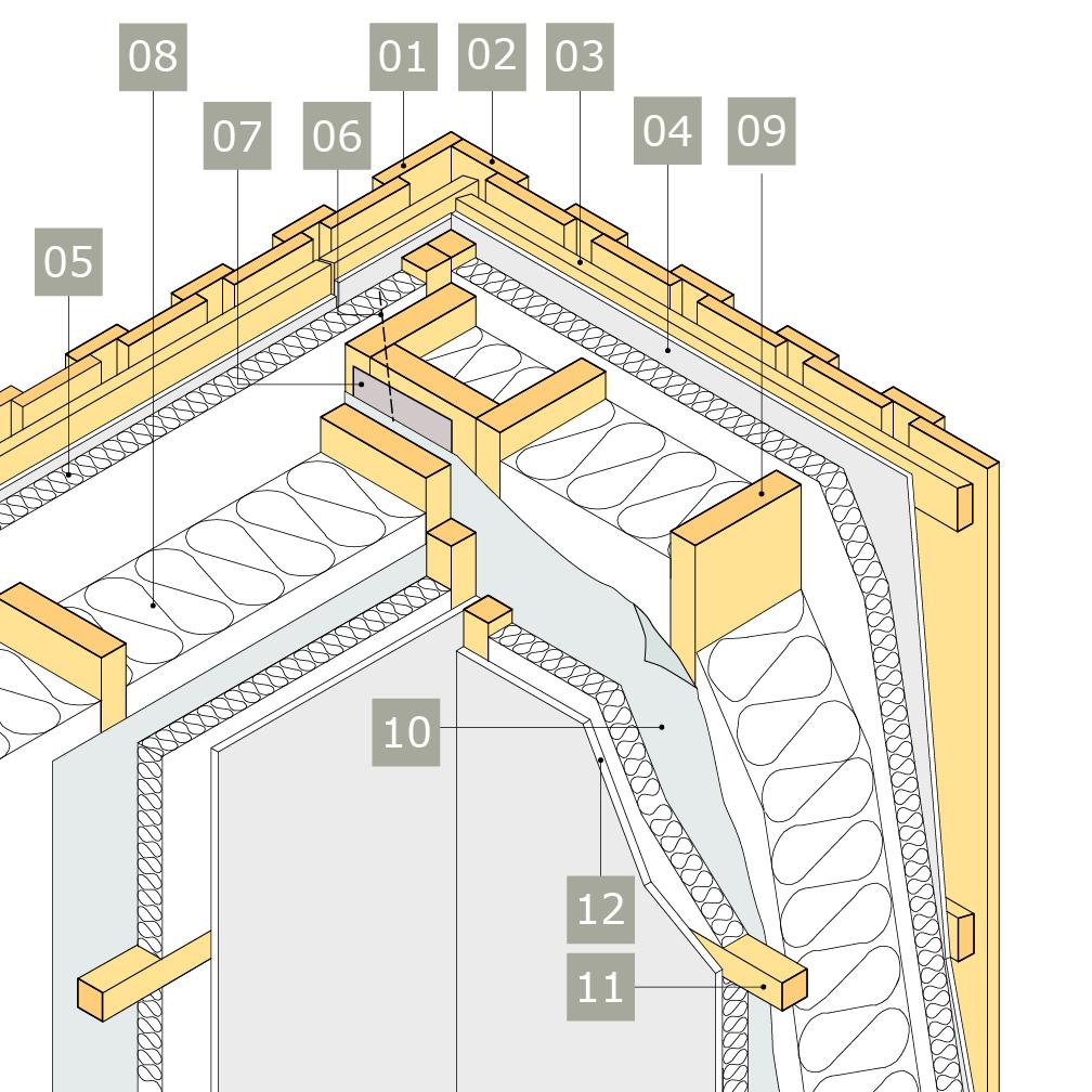 3D-ritning av bärande yttervägg av konstruktionsvirke med anslutning mot ytterväggshörn, enkelt regelverk – massivreglar