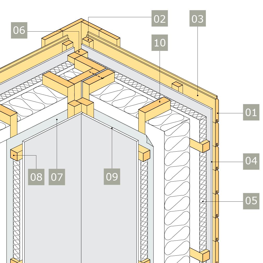 3D-ritning av bärande yttervägg av konstruktionsvirke med anslutning mot ytterväggshörn - korsande regelverk