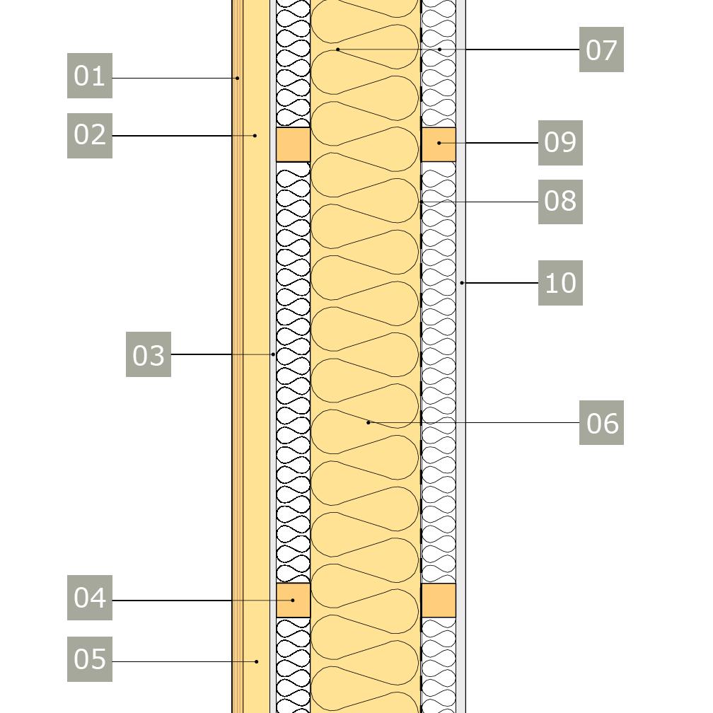 luftspalt isolering vägg