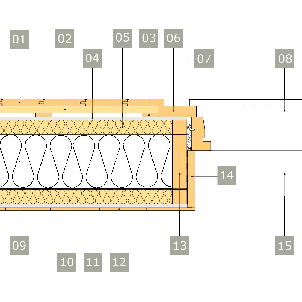 2D-ritning av fönster i yttervägg med reglar av konstruktionsvirke i två skikt – alternativ 2, horisontalsnitt, rak smyg