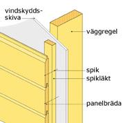 yttervägg med liggande panel