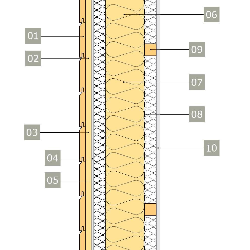 2D-ritning av yttervägg med liggande panel