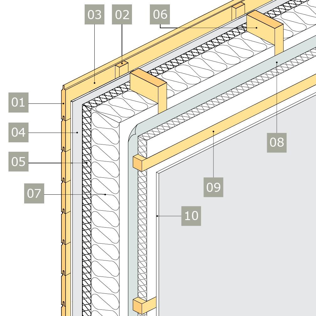 3D-ritning av yttervägg med liggande panel