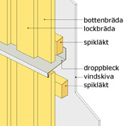 Yttervägg med stående panel