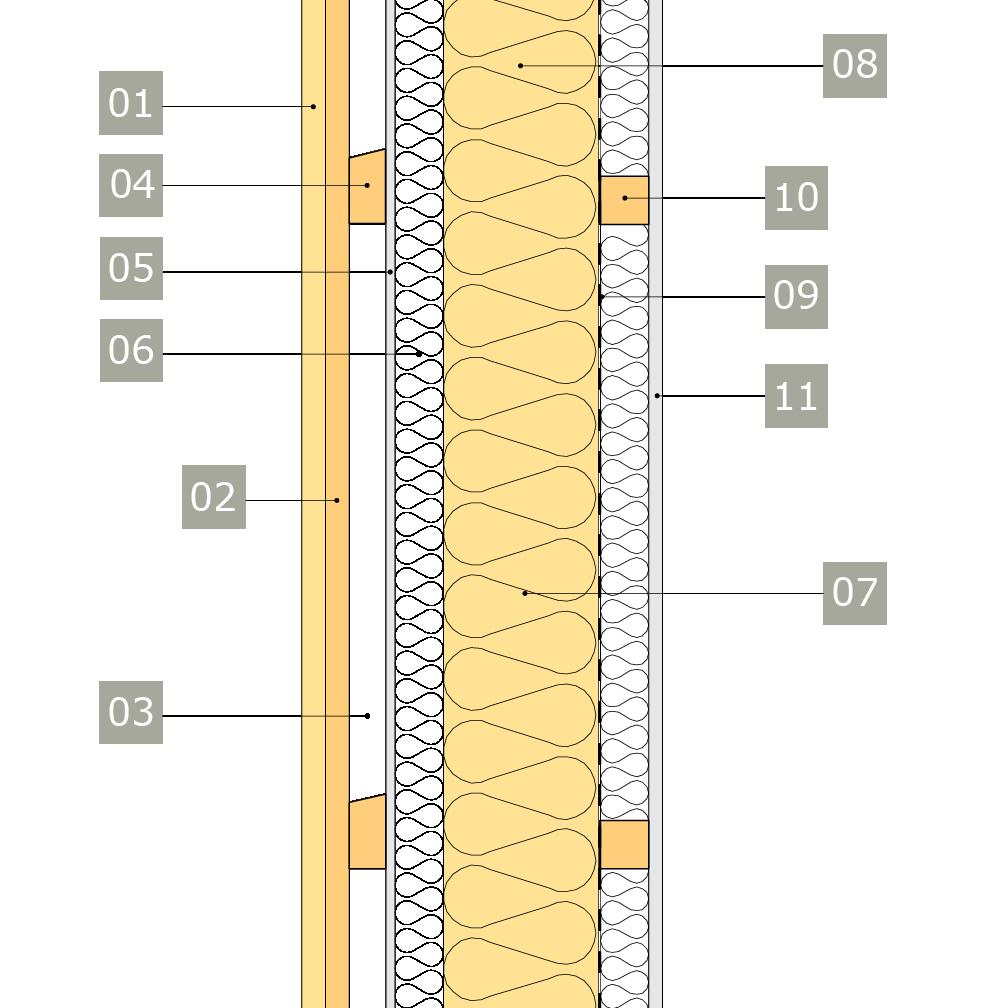 2D-ritning av yttervägg med stående panel