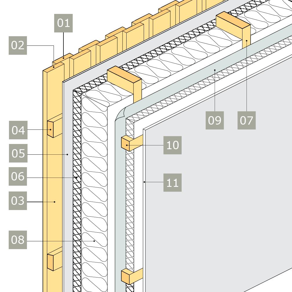 3D-ritning av yttervägg med stående panel