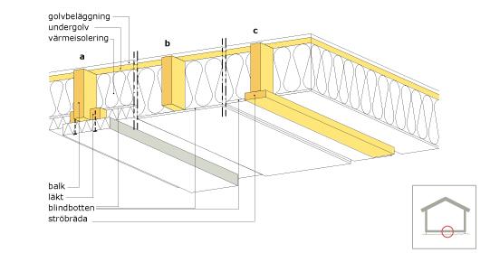 isolering golv torpargrund tjocklek