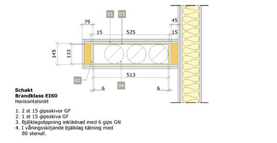 Ventilationskanaler dimensioner